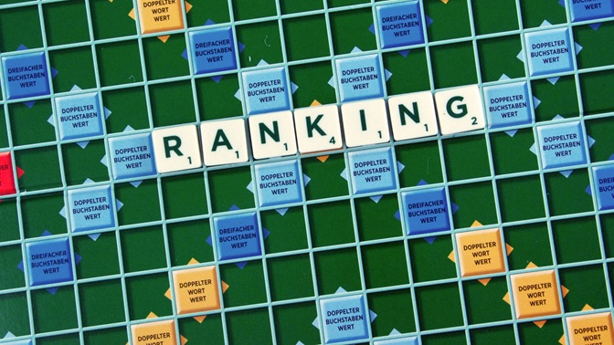 R wie Ranking